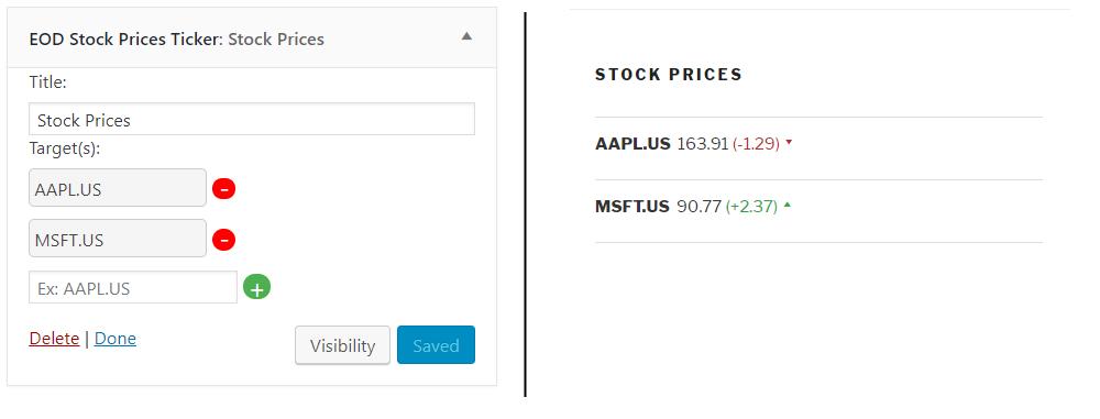 Wordpress stock prices widget