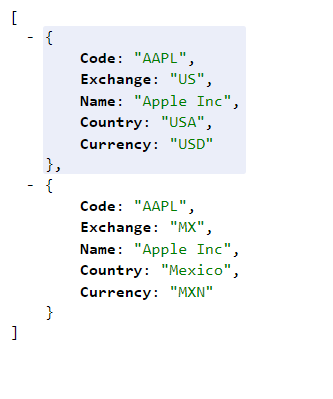 Stock Search API Output Example
