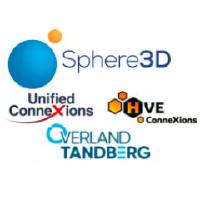Sphere 3D Corp