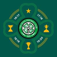 Celtic plc