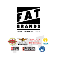 FAT Brands Inc