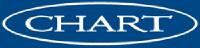 Chart Industries, Inc