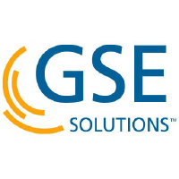 GSE Systems, Inc