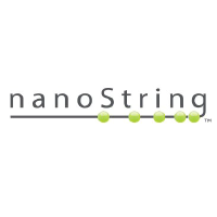 NanoString Technologies, Inc
