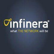 Infinera Corporation